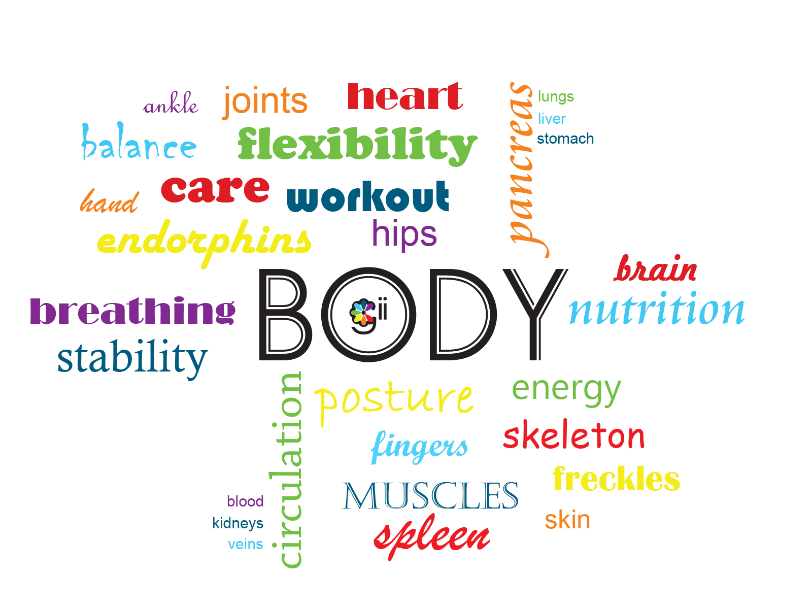 1_body